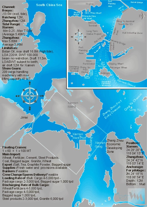 World marine china xiamen gumiabroncs Gallery